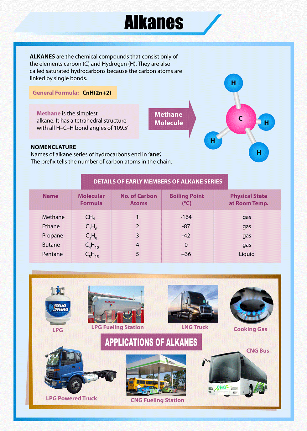 definition of alkane - alkane truck company